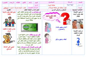 تحضير تربية اسرية اول ابتدائي بالطريقة العرضية وسائل التعليمية
