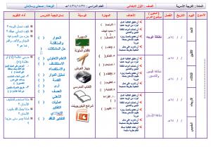 تحضير تربية اسرية اول ابتدائي بالطريقة المسرد الليزر