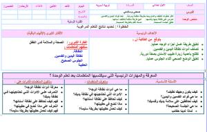 تحضير تربية اسرية اول ابتدائي بالطريقة الوحدات وسائل التعليمية