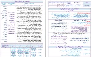 تحضير تربية اسرية اول ابتدائي بالطريقة وحدات مشورع الملك عبدالله الليزر