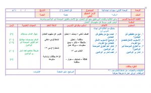 تحضير تربية اسرية اول متوسط بطريقة الاستراتيجيات الليزر