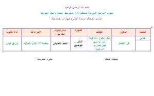 تحضير تربية اسرية اول متوسط بطريقة المسرد الليزر