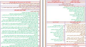 تحضير تربية اسرية اول متوسط بطريقة وحدات مشروع الملك عبدالله الليزر