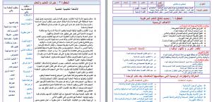 تحضير تربية اسرية ثالث ابتدائي بطريقة وحدات مشروع الملك عبدالله الليزر