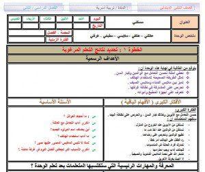 تحضير تربية اسرية ثاني ابتدائي بطريقة مشروع وحدات الملك عبدالله
