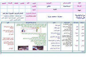 تحضير تربية اسرية ثاني ابتدائي وسائل التعليمية بطريقة العرضية