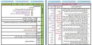 تحضير تربية اسرية خامس ابتدائي بطريقة مشروع وحدات الملك عبدالله تابع