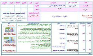 تحضير تربية اسرية خامس ابتدائي وسائل التعليمية بطريقة العرضية