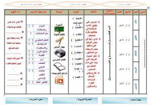 تحضير تربية اسرية خامس ابتدائي وسائل التعليمية بطريقة المسرد