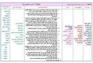تحضير تربية اسرية خامس ابتدائي وسائل التعليمية بطريقة الوحدات تابع
