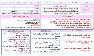 تحضير تربية اسرية خامس ابتدائي وسائل التعليمية بطريقة الوحدات