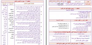 تحضير تربية اسرية رابع ابتدائي بطريقة وحدات مشروع الملك عبدالله الليزر