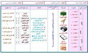 تحضير تربية اسرية سادس ابتدائي وسائل التعليمية بطريقة المسرد