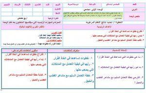 تحضير تربية اسرية سادس ابتدائي وسائل التعليمية بطريقة الوحدات