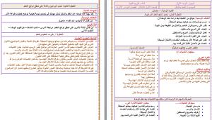 تحضير تربية فنية اول ابتدائي بالطريقة وحدات مشروع الملك عبدالله الليزر