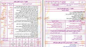 تحضير تربية فنية اول ابتدائي بالطريقة وحدات مشروع الملك عبدالله غرابيل 1