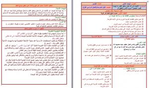 تحضير تفسير اول متوسط بطريقة وحدات مشروع الملك عبدالله الليزر