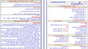تحضير تفسير اول متوسط بطريقة وحدات مشروع الملك عبدالله فواز الحربي