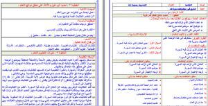 تحضير تفسير ثالث متوسط فواز الحربي بطريقة وحدات مشروع الملك عبدالله