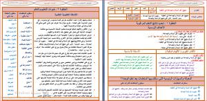 تحضير توحيد سادس ابتدائي بطريقة وحدات مشروع الملك عبدالله