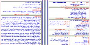 تحضير توحيد سادس ابتدائي فواز الحربي بطريقة وحدات مشروع الملك عبدالله