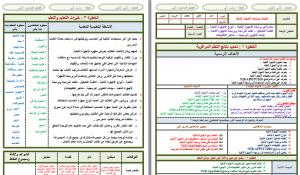 تحضير حاسب آلي ثاني ثانوي فصلي بطريقة وحدات مشروع الملك عبدالله