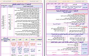 تحضير حاسب الي اول متوسط بطريقة وحدات مشروع الملك عبدالله الليزر