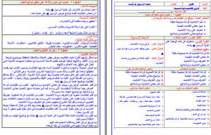 تحضير حديث اول متوسط وحدات مشروع الملك عبدالله فواز الحربي