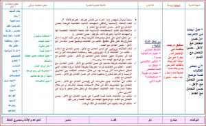 تحضير حديث رابع ابدائي وسائل التعليمية بطريقة الوحدات تابع