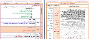 تحضير رياضيات اولى ابتدائي بطريقة الوحدات مشروع الملك عبدالله تابع