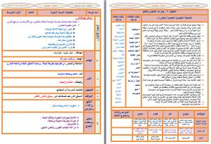 تحضير رياضيات اول متوسط بطريقة الوحدات مشروع الملك عبدالله تابع