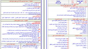 تحضير رياضيات اول متوسط بطريقة وحدات مشروع الملك عبدالله فواز الحربي
