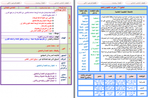 تحضير رياضيات خامس ابتدائي بطريقة الوحدات مشروع الملك عبدالله تابع