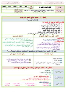 تحضير رياضيات خامس ابتدائي بطريقة الوحدات مشروع الملك عبدالله