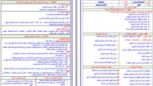 تحضير رياضيات رابع ابتدائي بطريقة وحدات مشروع الملك عبدالله فواز الحربي