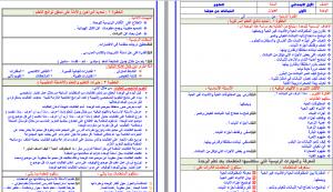 تحضير علوم اول ابتدائي بطريقة الوحداتمشروع الملك عبدالله فواز الحربي