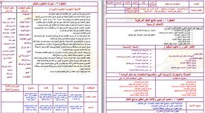 تحضير علوم اول ابتدائي بطريقة وحدات مشورع الملك عبدالله غرابيل 1
