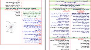 تحضير علوم اول متوسط بطريقة وحدات مشروع الملك عبدالله الليزر