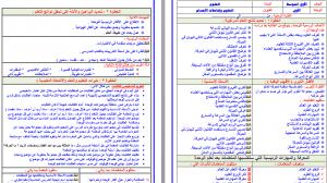 تحضير علوم اول متوسط بطريقة وحدات مشروع الملك عبدالله فواز الحربي