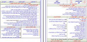 تحضير علوم ثالث ابتدائي بطريقة واحدات مشروع الملك عبدالله فواز الحربي