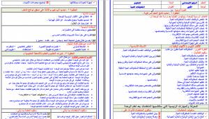 تحضير علوم رابع ابتدائي بطريقة وحدات مشروع الملك عبدالله فواز الحربي