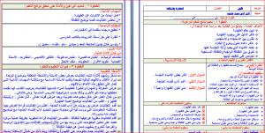 تحضير فقه اولى ابتدائي فواز الحربي بطريقة وحدات مشروع الملك عبدالله