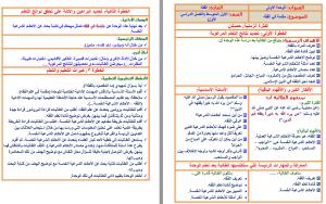 تحضير فقه اول متوسط بطريقة وحدات مشروع الملك عبدالله الليزر