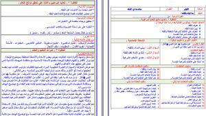 تحضير فقه اول متوسط بطريقة وحدات مشروع الملك عبدالله فواز الحربي