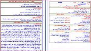تحضير فقه ثالث ابتدائي فواز الحربي بطريقة وحدات مشروع الملك عبدالله