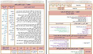 تحضير فقه خامس ابتدائي بطريقة وحدات مشروع الملك عبدالله