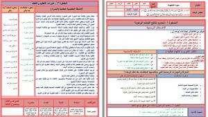 تحضير قران كريم اول متوسط بطريقة وحدات مشروع الملك عبدالله