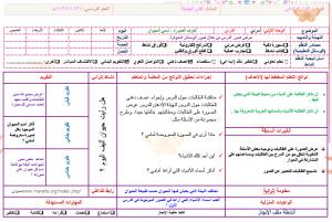 تحضير لغتي اول ابتدائي بطريقة التعليم النشط غرابيل1