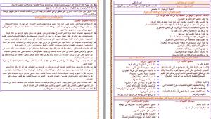 تحضير لغتي اول ابتدائي بطريقة وحدات مشروع الملك عبدالله الليزر