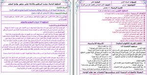تحضير لغتي اول ابتدائي بطريقة وحدات مشروع الملك عبدالله غرابيل 2